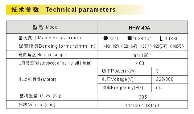 HHW-40A