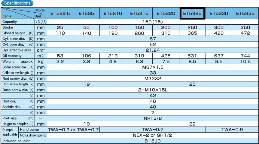 Kích 15 tấn 250mm