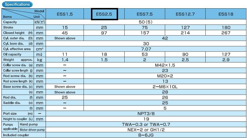 Kích thủy lực 5 tấn E5S2