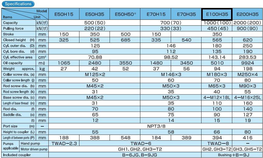 Con đội thủy lực 100 tấn 350mm