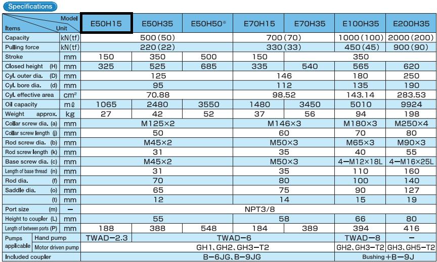 Con đội thủy lực 50 tấn 150mm
