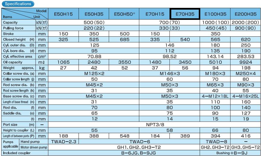 Con đội thủy lực 70 tấn 350mm