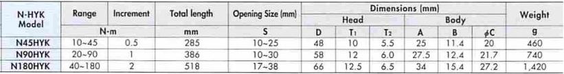 Thông số kỹ thuật cờ lề lực HYK
